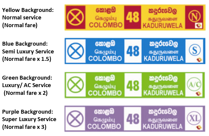 Inter Provincial Bus - Destination Board Colors - Sri Lanka Transportation System